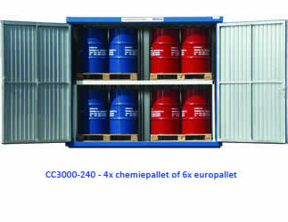 Chemicaliencontainer model CC3000-240