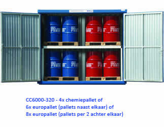 Chemicaliencontainer model CC6000-320